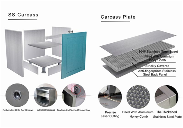 stainless steel cabinet details